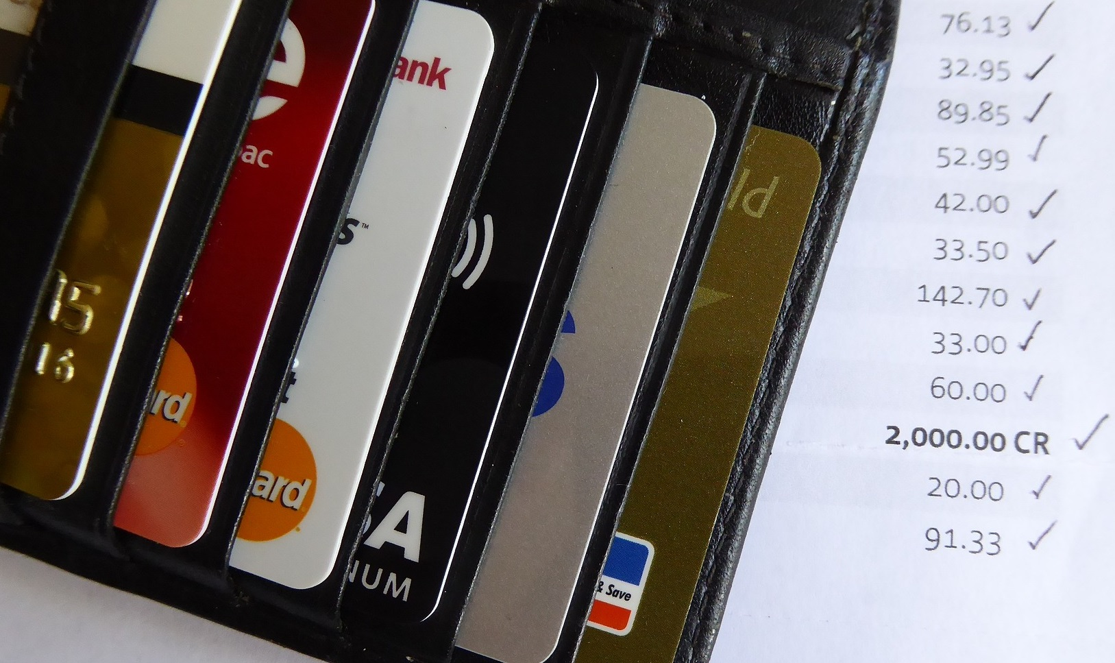 What are Credit Card Fees?