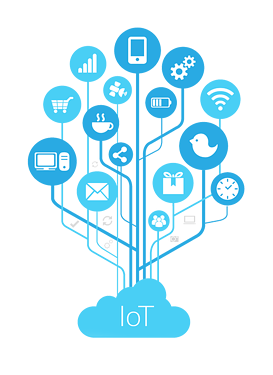 Internet of Things tree with icons for social, ecommerce, connectivity